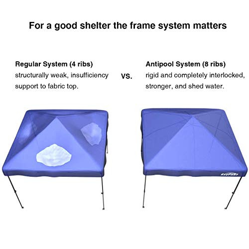 EzyFast Patented Antipool Instant Beach Canopy Shelter for
